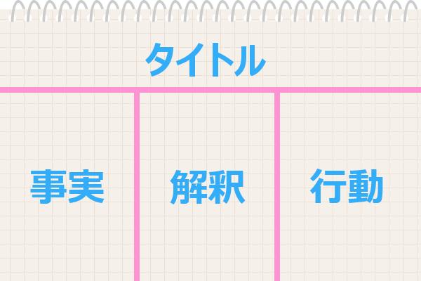 20160707_grid_note